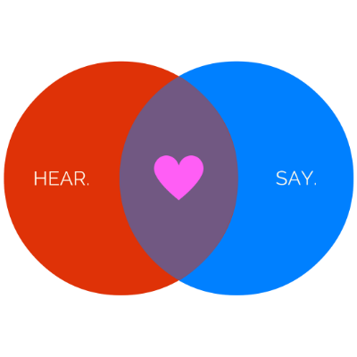hear-say-336939-edited.png