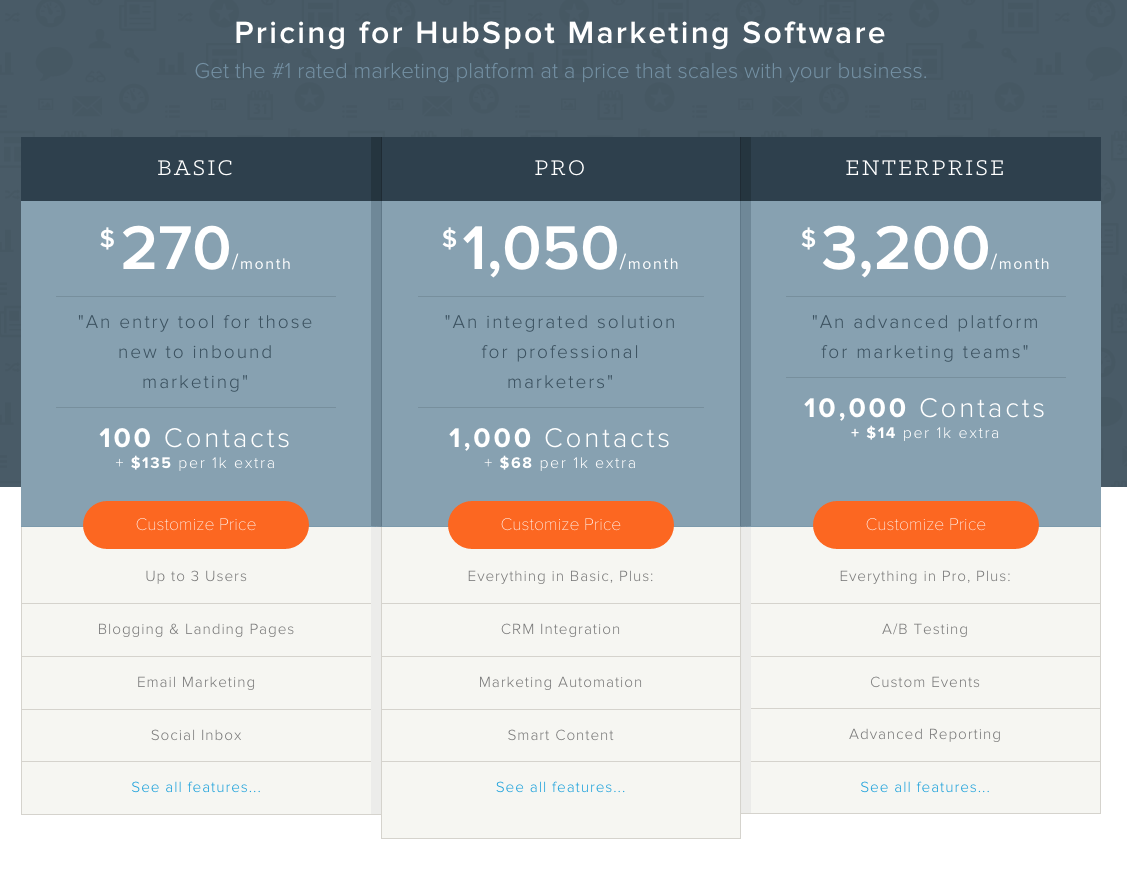 hubspot_pricing
