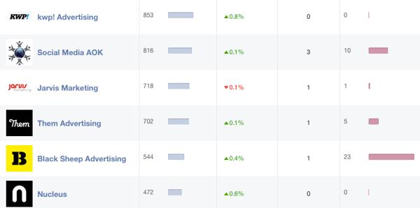 facebookbusinessinsights